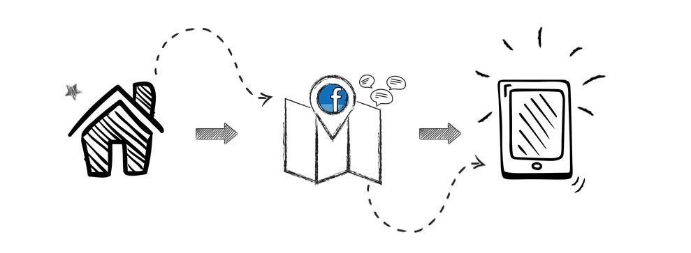 Check-In-to-Win-Diagram.jpg