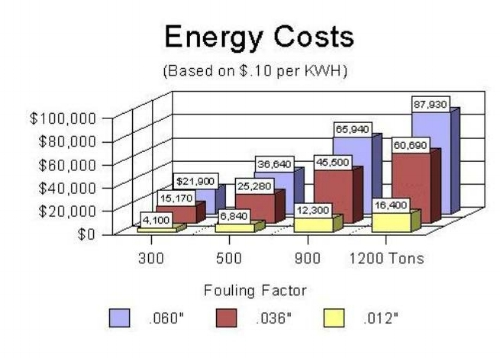 Energy Costs.jpg