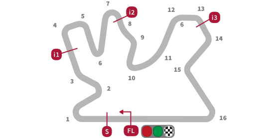 Qatar, 2006 - Losail International Circuit - 2:34.124