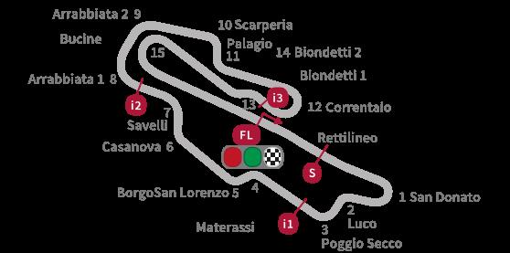 Italië, 2013 - Autodromo del Mugello - 2:06 (YL, Leo)