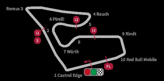 Oostenrijk, 2018 - Red Bull Ring Spielberg - 1:37.382
