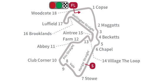Engeland, ???? - Silverstone Circuit - NNB