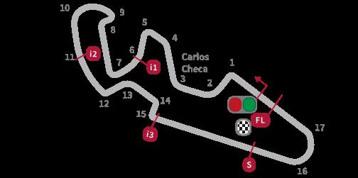 Spanje, 2013, 2018 - MotorLand Aragon - 2:04.4