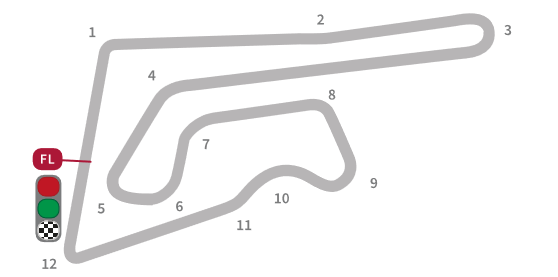 Thailand, ???? - Chang International Circuit - NNB