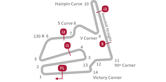 Japan, ???? - Twin Ring Motegi - NNB