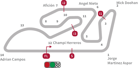 Spanje, 2006, 2014 - Circuit Ricardo Tormo - Not Recorded