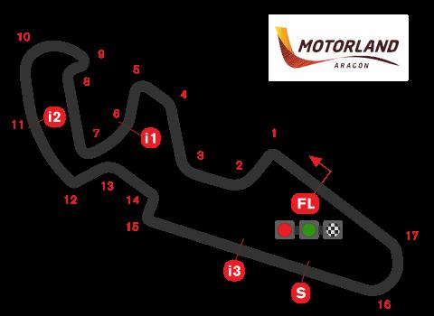 Spanje, 2013, 2018 - Motorland Aragon - 2:04.49
