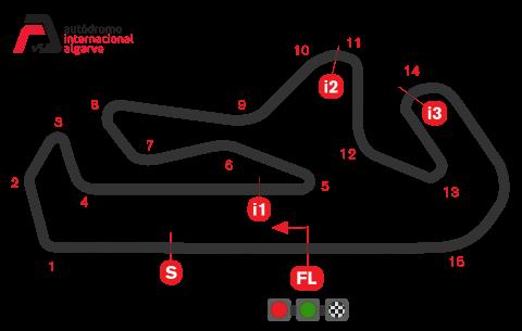 Portugal, 2011-2013 - Portimão - 1:59.159