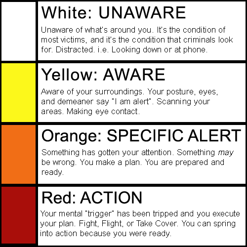 Color Codes Simplified