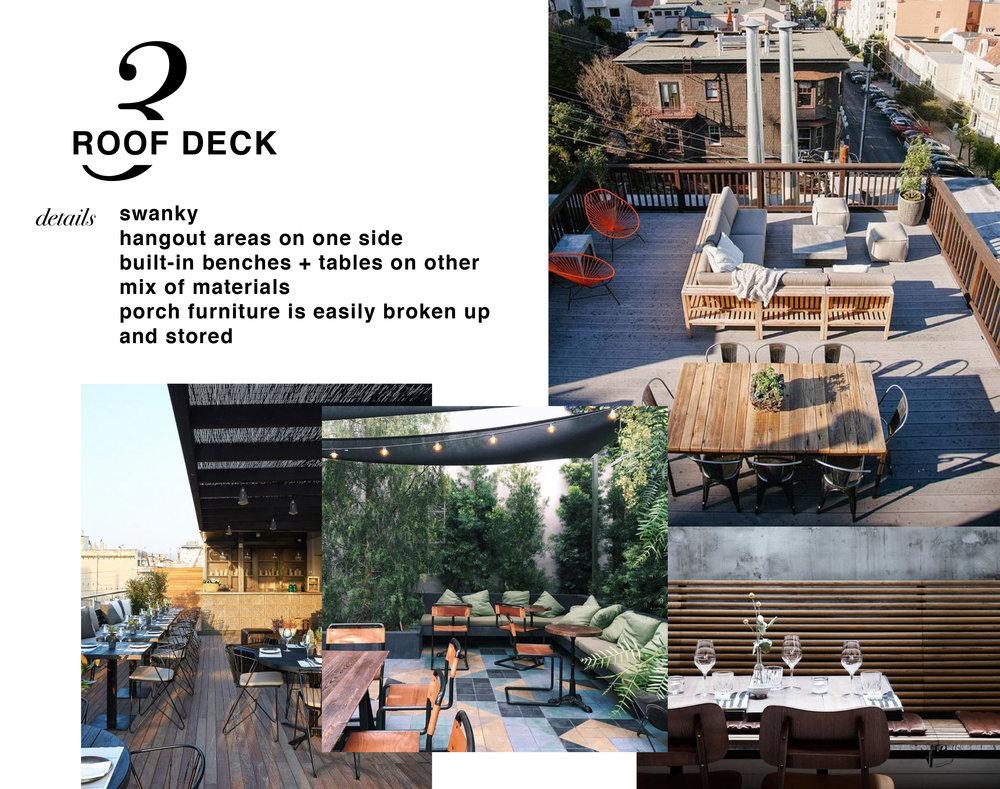 Roof-deck-new-orleans-bywater-restaurant-mood-moodboard-swanky-fancy-rich.jpg