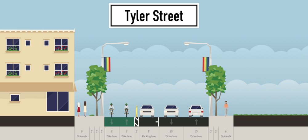 Proposed profile looking west - Tyler Street (via streetmix.net)