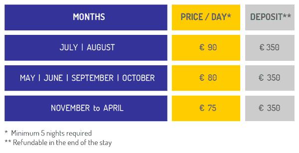 VA-preços_ING.png