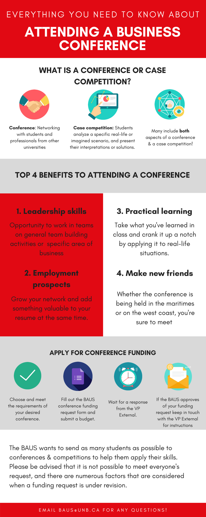 Conferences & Competitions infographic (1).png
