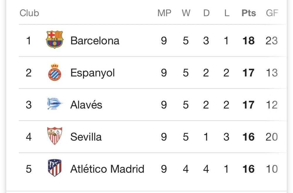 La Liga.jpg