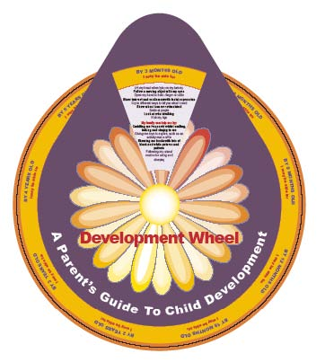 DW1 - A Parent's Guide to CHild Development 0-5