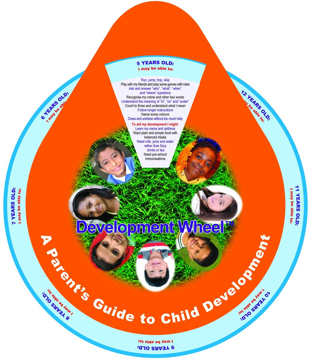 A parents guide to child development.jpg