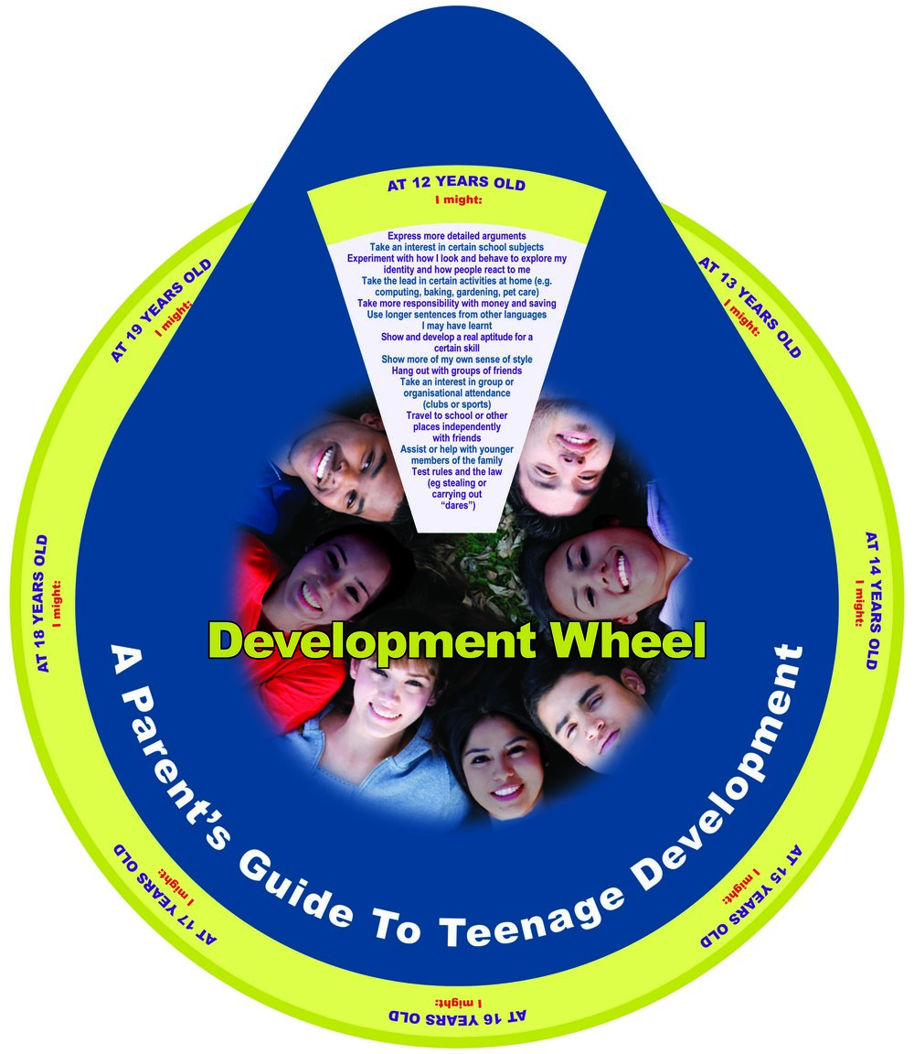 A Parents guide to teenage development.jpg