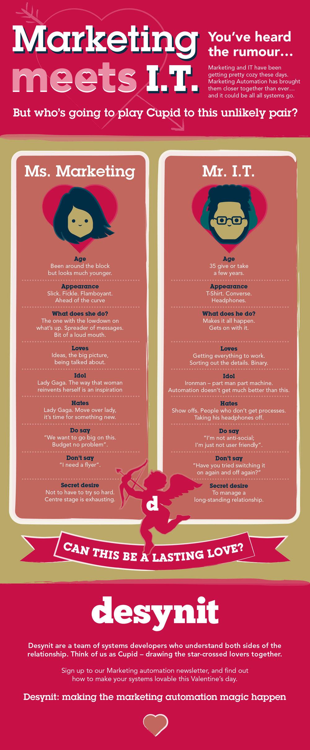 Desynit_Valentines_Infographic.jpg