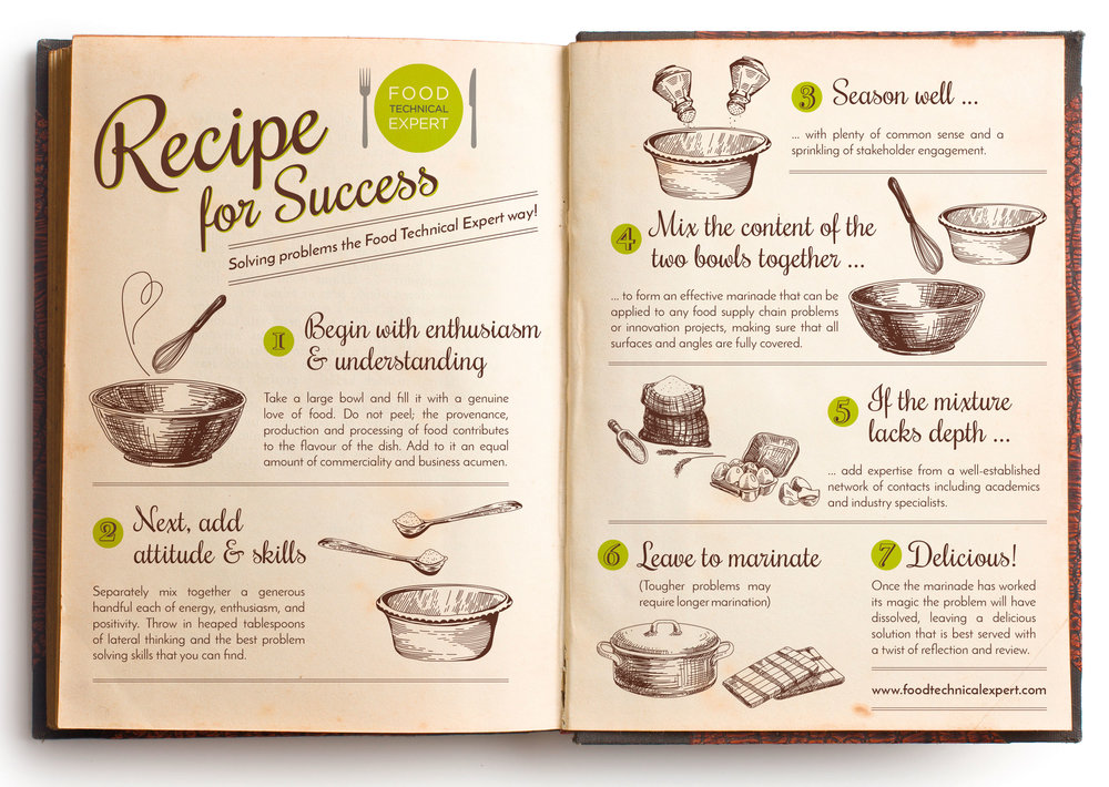 Lucy's 'How I Work' Recipe for Success download