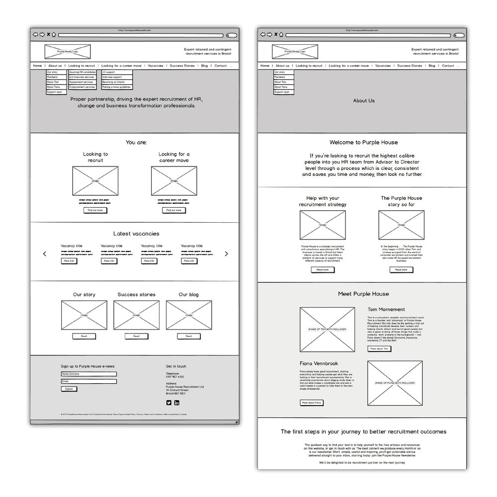 Example wireframes for the Home page and About Us page
