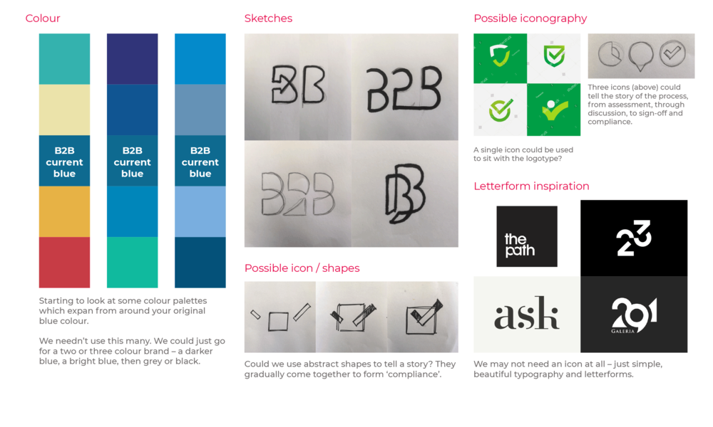 Moodboard – starting point for the branding