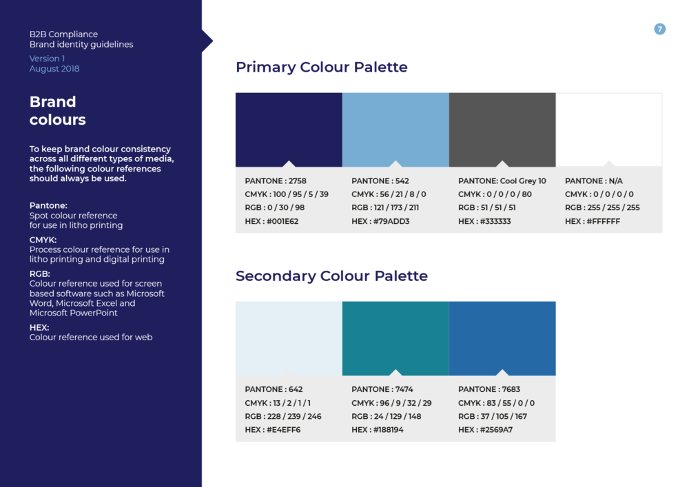 Excerpt from the brand guidelines document – colour palette. A secondary palette was added to give more flexibility to the website and internal branded documents.