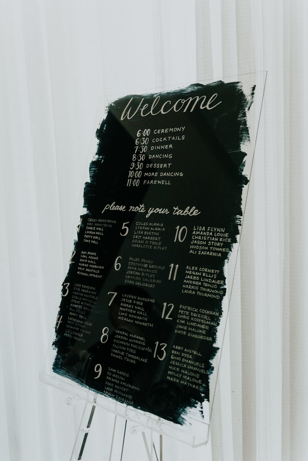 Intimate Wedding Details Hand painted Table chart, Austin, Texas