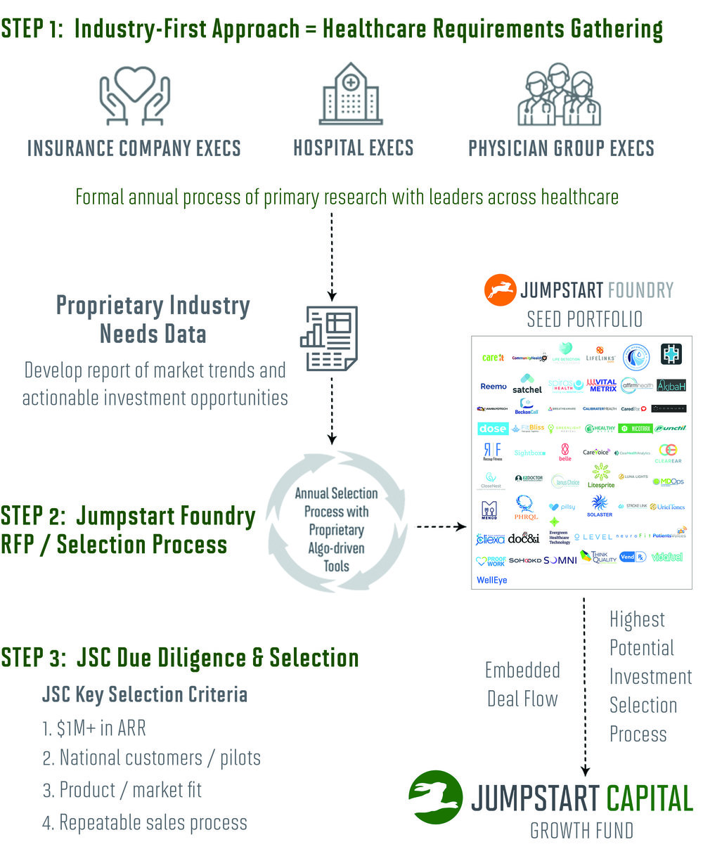 jsc new new infographic.jpg