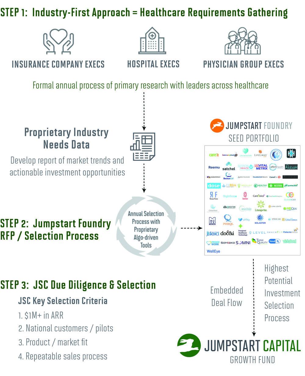jsc platform infographic.jpg