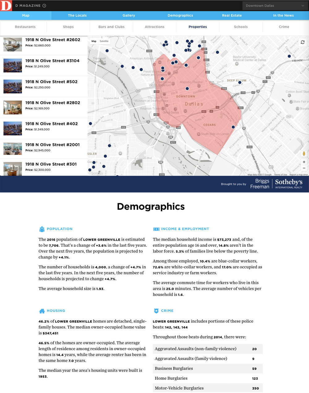 Real-Time Data.  - We use several sources of data to tell the story of each neighborhood. We created an API of our online directories, feed in MLS listings, purchased resident demographics from Nielson, and import real-time, open-source police calls from the Dallas Police Department.