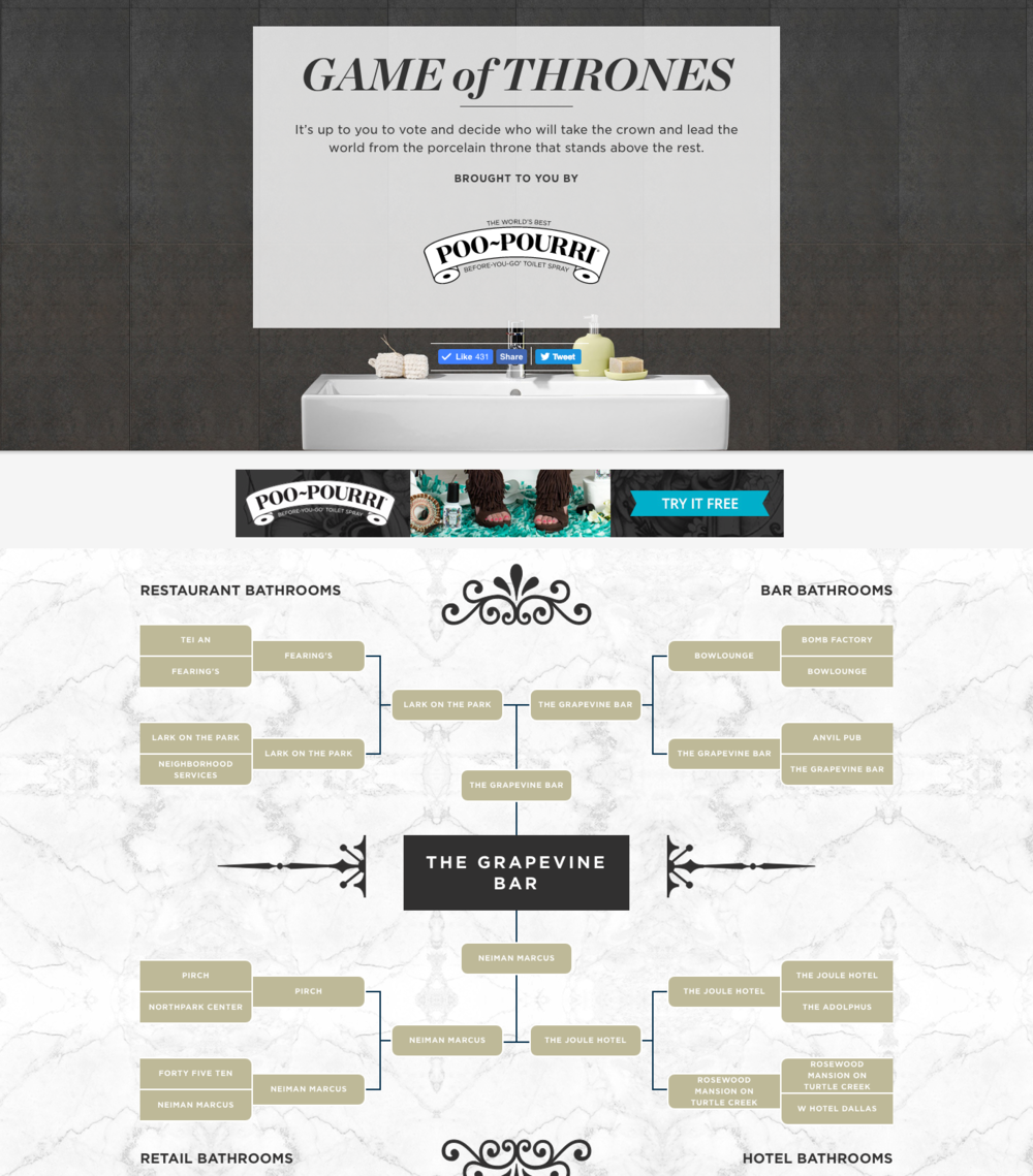 Game of Thrones. - We took an editorial tool (a march madness style bracket) and converted it to a sponsorable, native feature where users vote on the best public bathroom in Dallas.