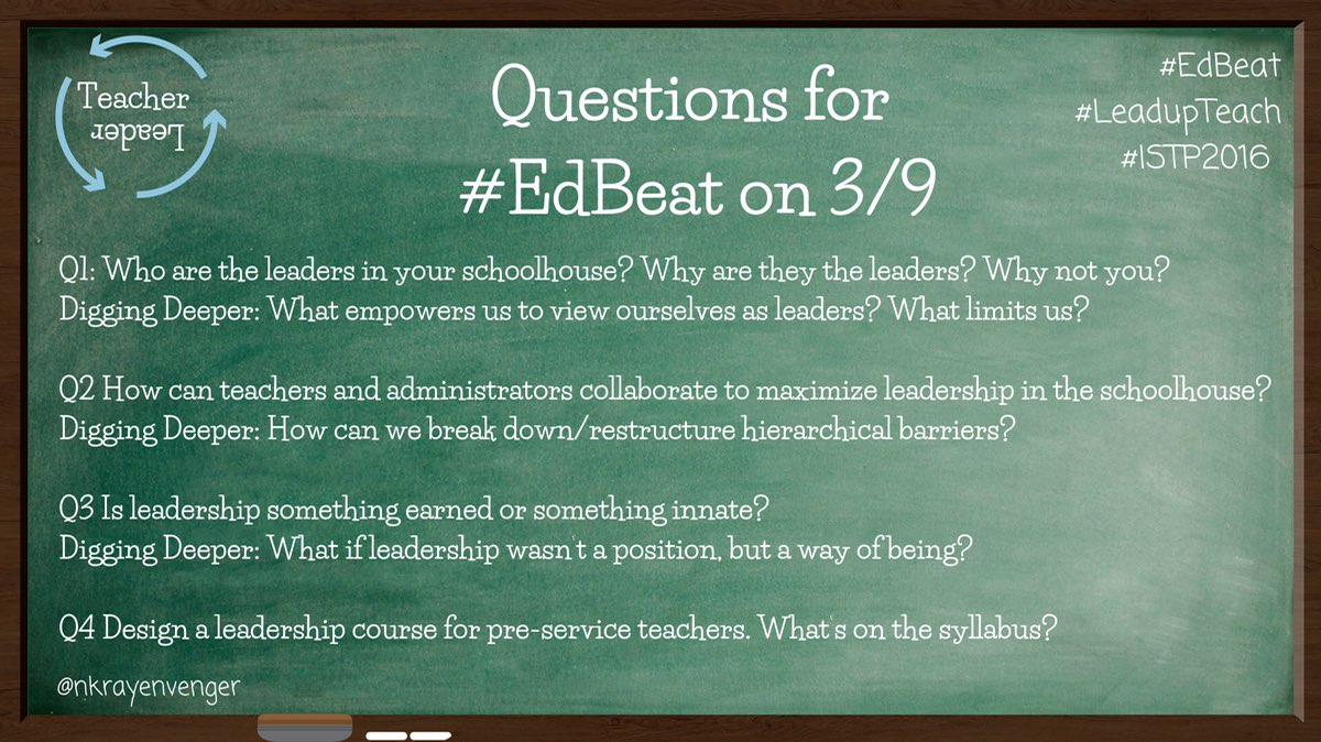 #Edbeat Teacher Leadership Chat Questions