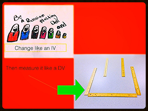 Student-created Poster: Change like an IV; Measure it like a DV.