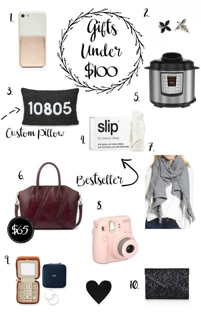 Gifts Under $100.jpg