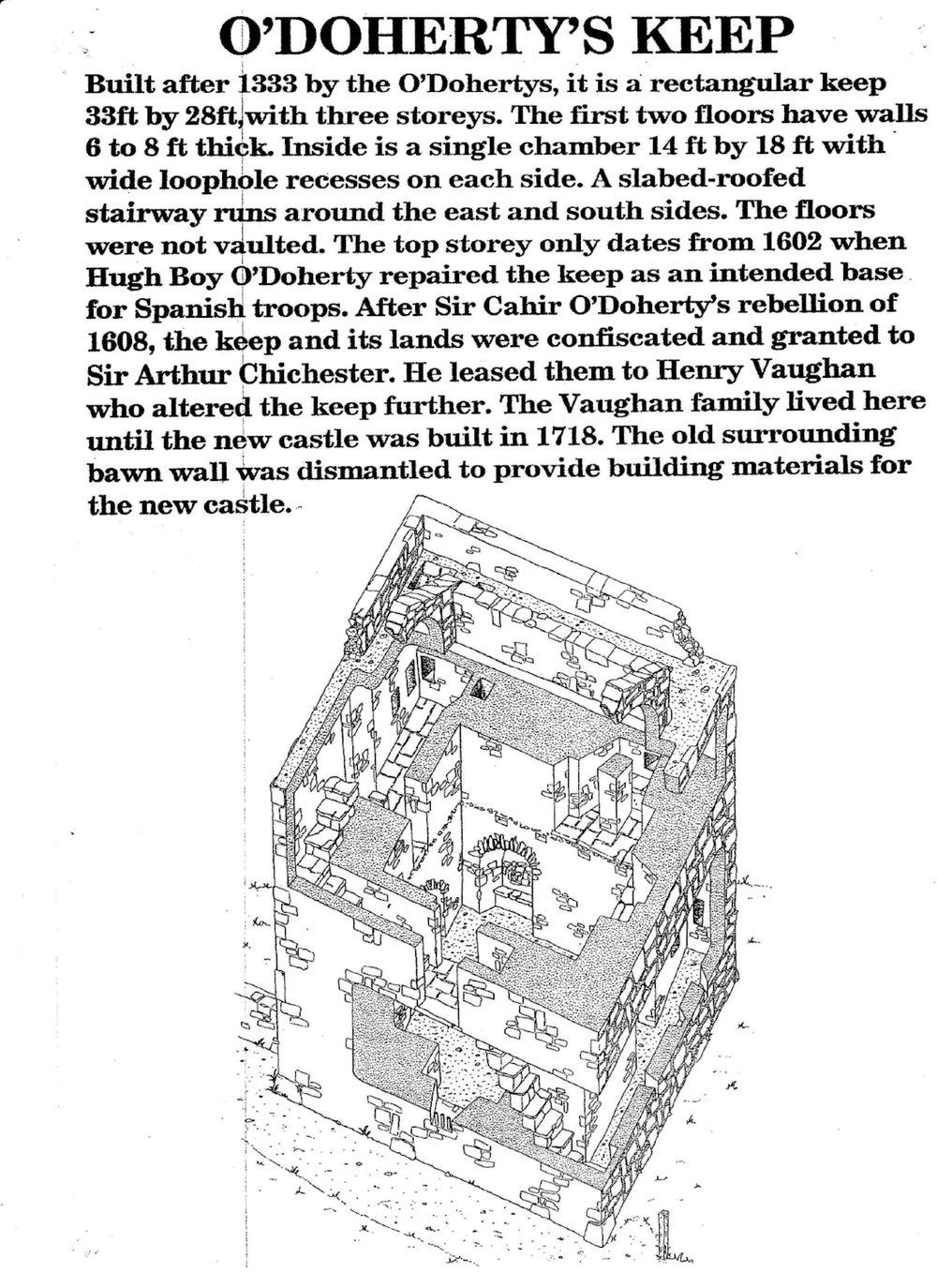 O Doherty's Keep Internal Plan.jpg