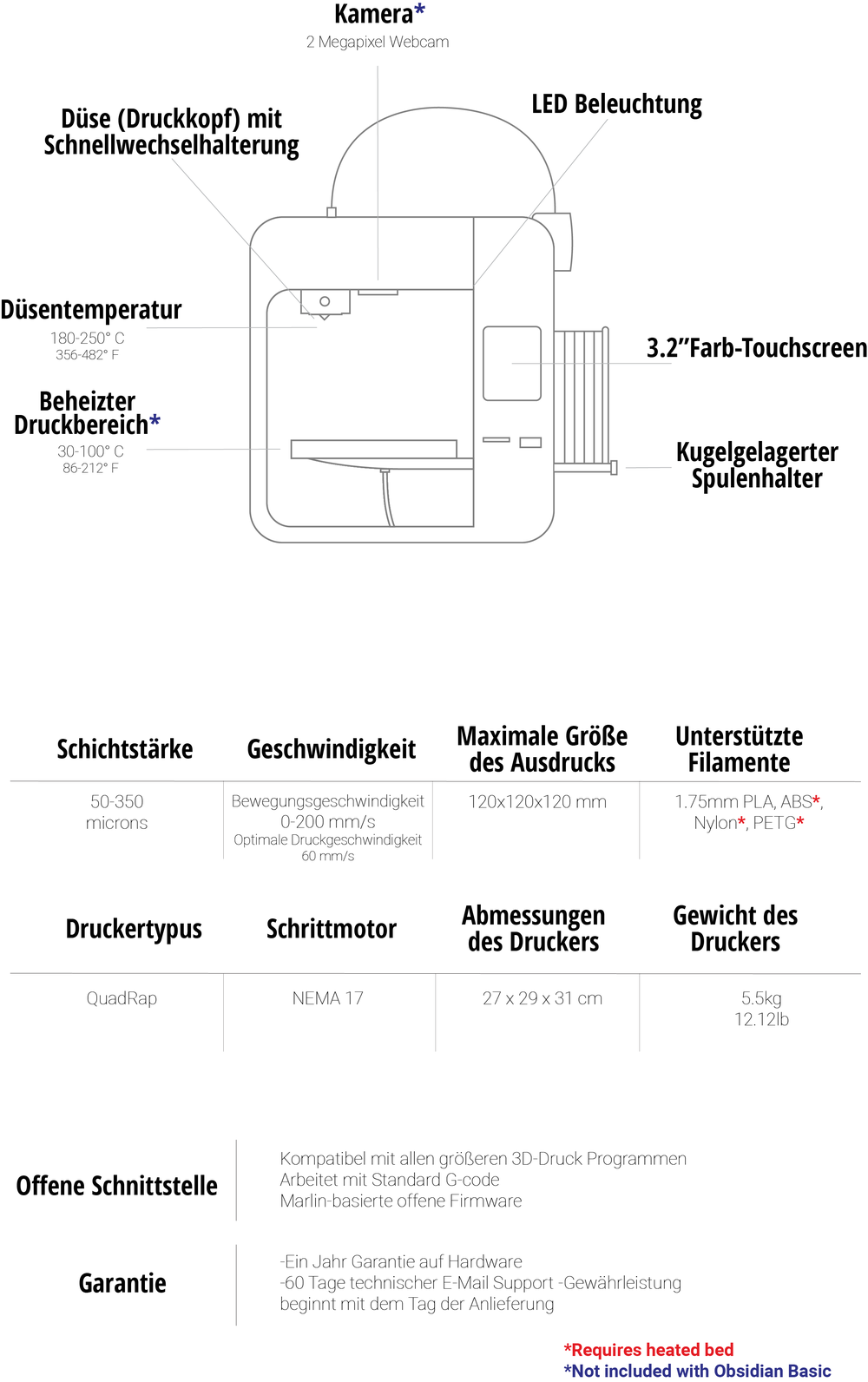 german tech specs.png