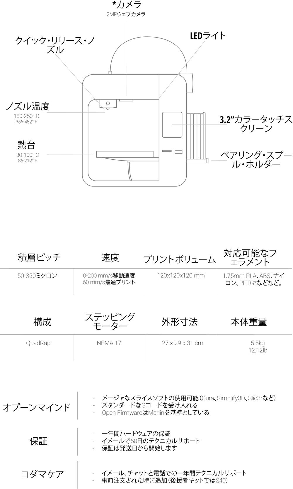 japanese tech specs copy.png