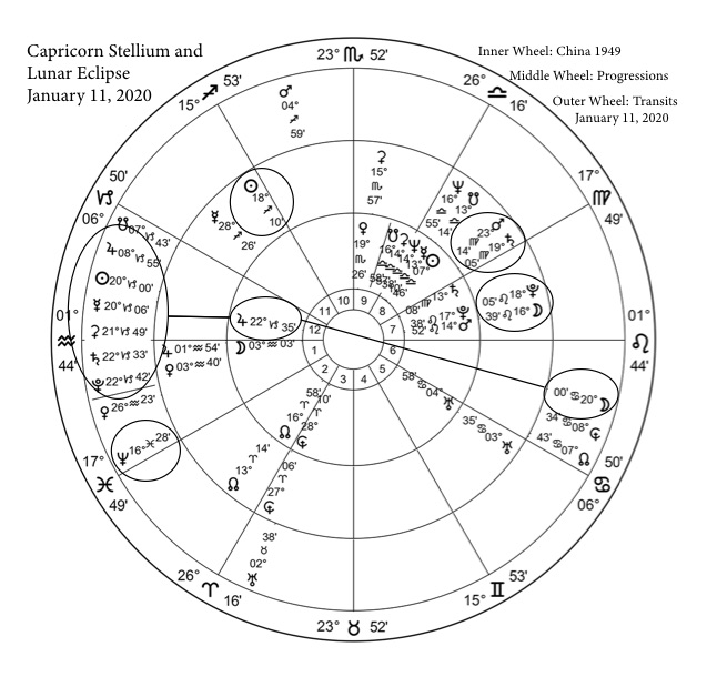 China Jan 11 2020 Stellium and Eclipse outlines pdf reduced.jpg