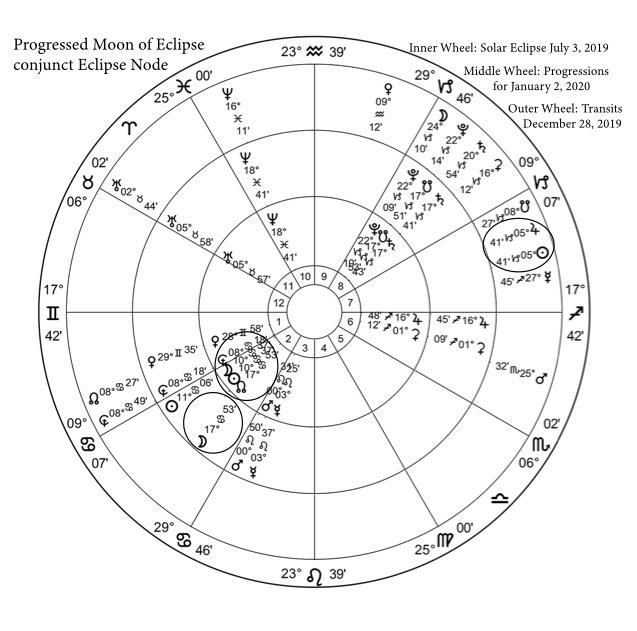Jul 3 2019 Solar Eclipse prog Jan 2 2020 outlines pdf reduced.jpg