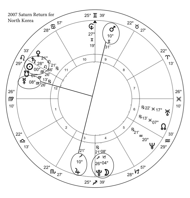 North Korea Saturn Return outlines pdf reduced.jpg