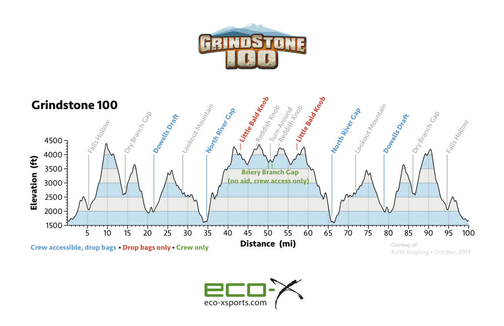 Grindstone_ElevationMap_2014.jpg