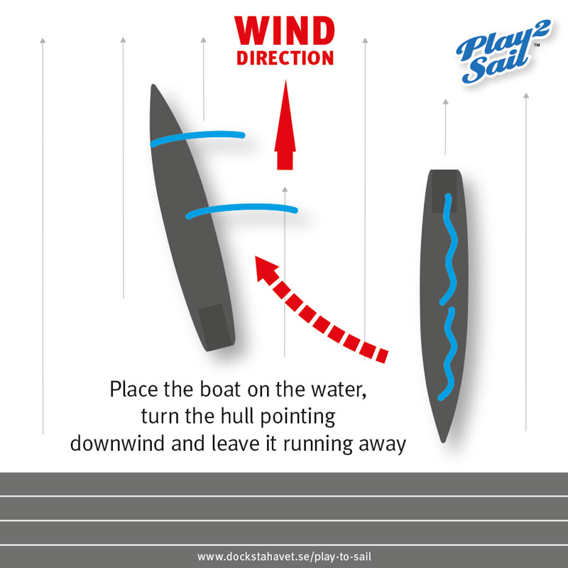 How to leave the pier, sailing downwind