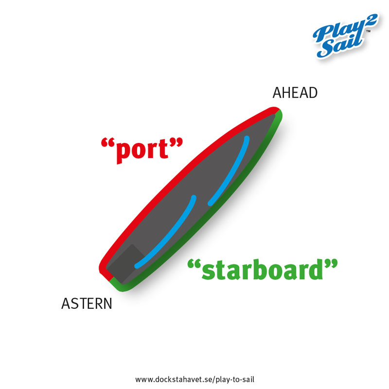 Basic sailing terms: port and starboard