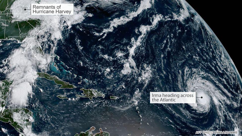 Satellite Storms