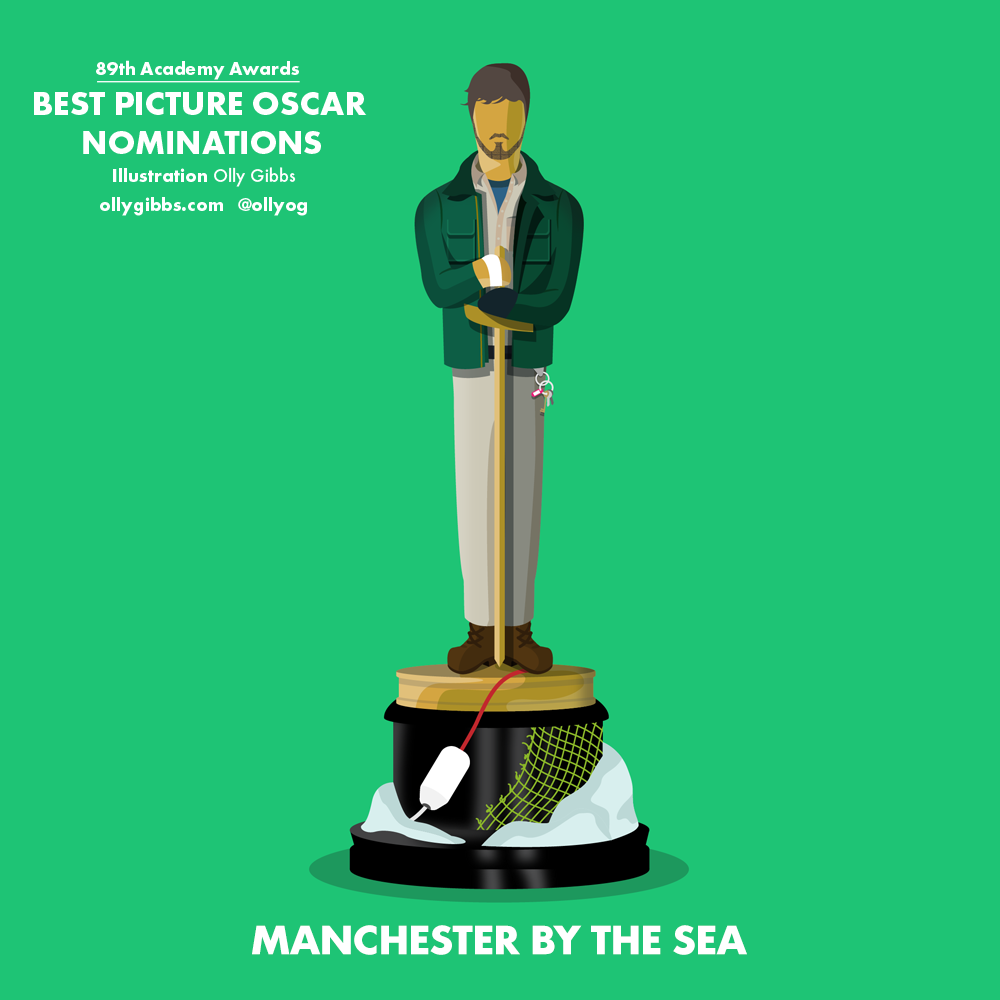 6-ManchesterByTheSea.png