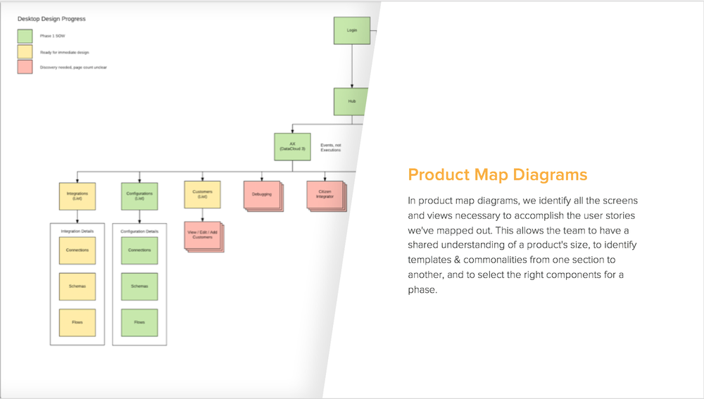 product map diagrams.png