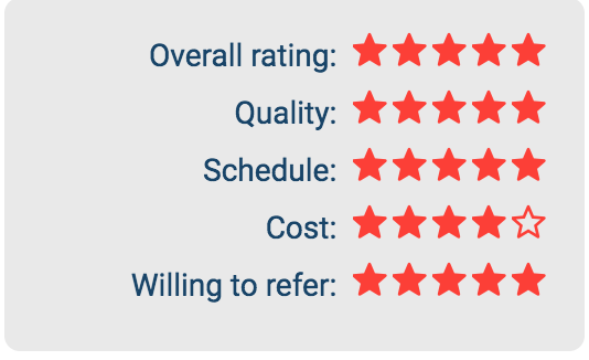 TicketCity Clutch Rating.png