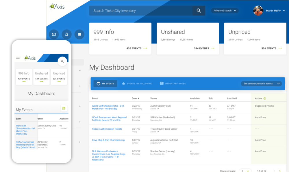 Dashboards - We apply a user's lens to your app data to prioritize and crystalize what real people need to know to take action. We consider your technology stack, from data formats up to charting frameworks, to design dashboards you can deliver.