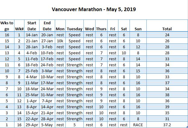 Vancouver Marathon 2019.PNG