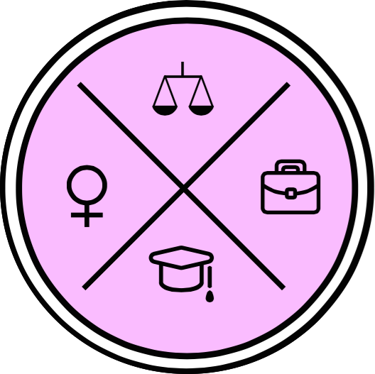 Women in Law Organization ANU